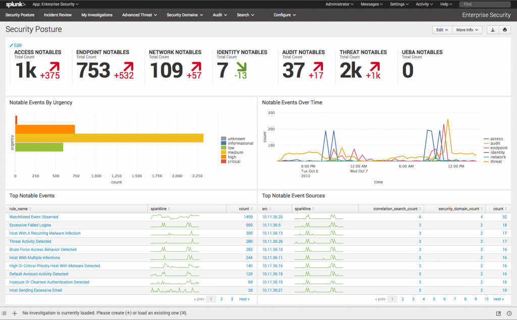 Afratec Splunk2 SIEM